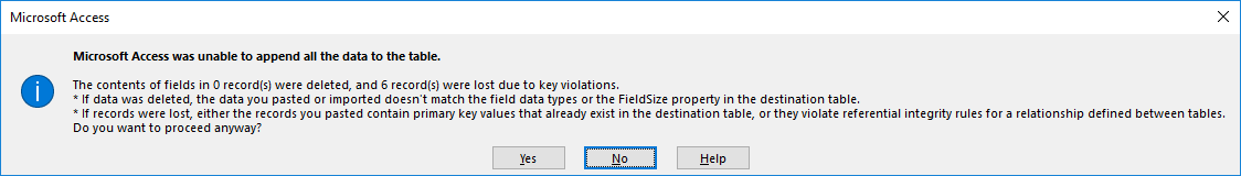 Key violation message